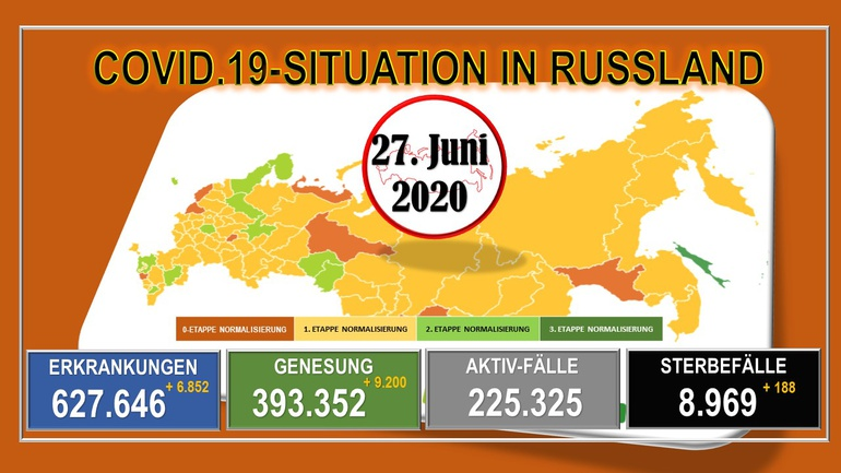 Corona-Virus-Situation in den Regionen der Russischen Föderation Stand 27. Juni 2020