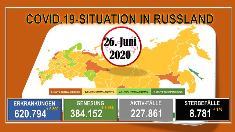 Corona-Virus-Situation in den Regionen der Russischen Föderation Stand 26. Juni 2020