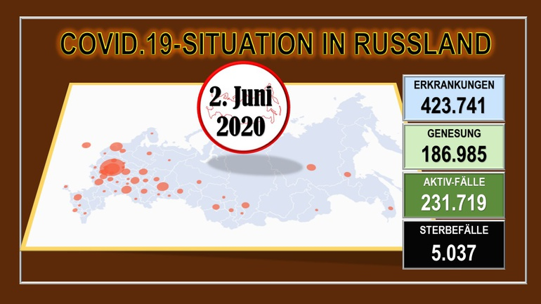 Corona-Virus-Situation in den Regionen der Russischen Föderation Stand 2. Juni 2020